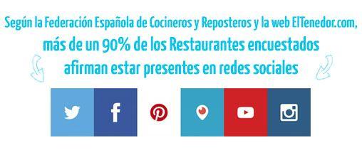 community manager para restaurantes en barcelona